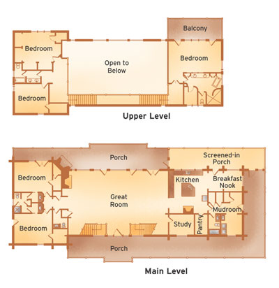 Log Home Living - Cover Floorplan June 2006