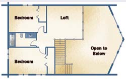 Yellowstone Log Home Plan