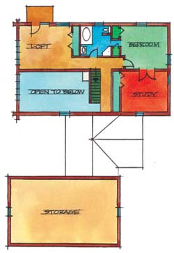 custom log home plan