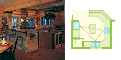 U-shaped kitchen
